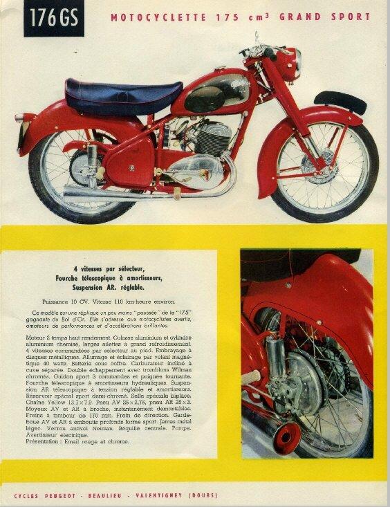 Moto176GS