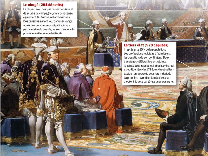 Illustration des Etats Généraux