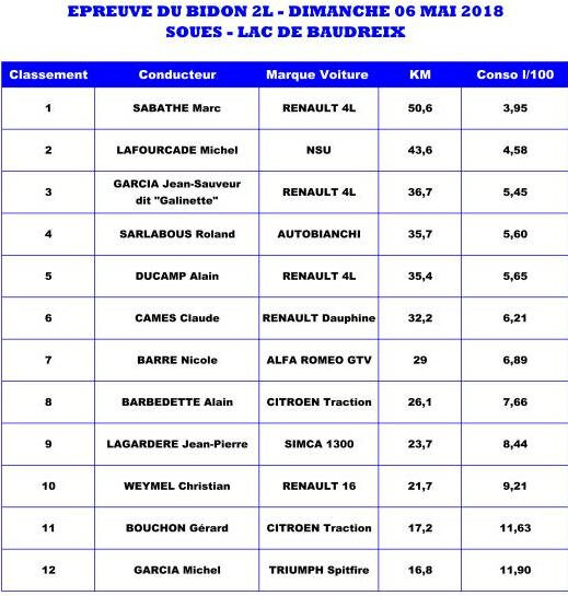 Classement 2018 (1)_page_001