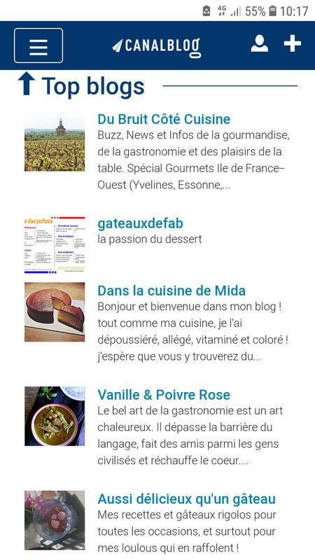 Top blogs cuisine CB