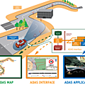 The adas horizon concept : electronic horizon for adas (adasis)