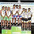 Champion d'Europe relai à l'américaine piste