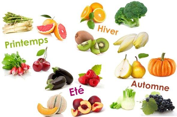 fruits-legumes-saison2[1]