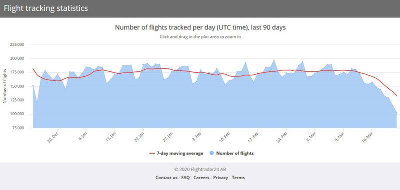 flight-stats