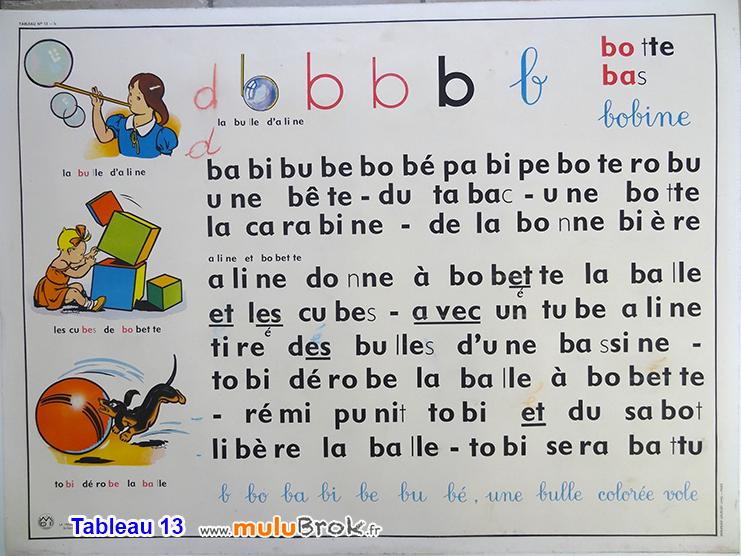 TABLEAU-13-b-Affiche-ALPHABET-muluBrok