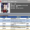 Myself world tour dvd: jolin ranks #4 on g-music and #5 on 5music!