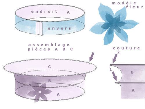 ber_Model2