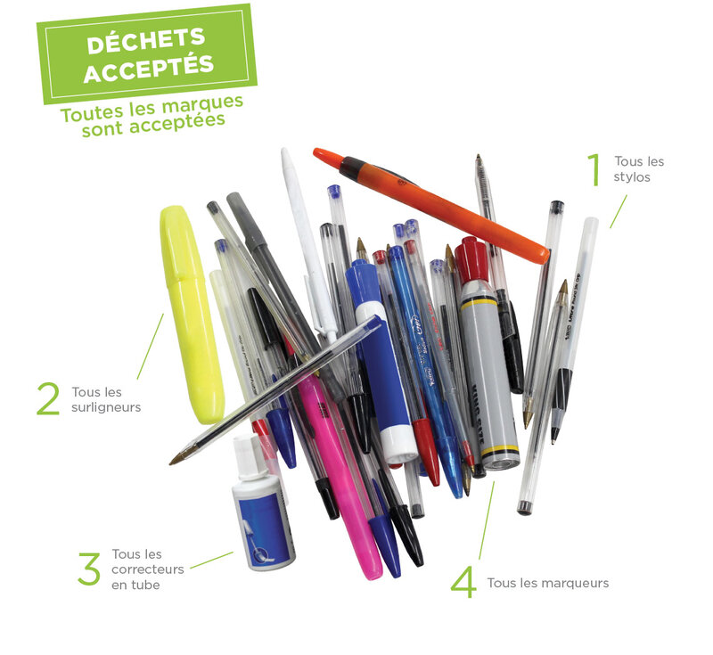 stylo_recyclage