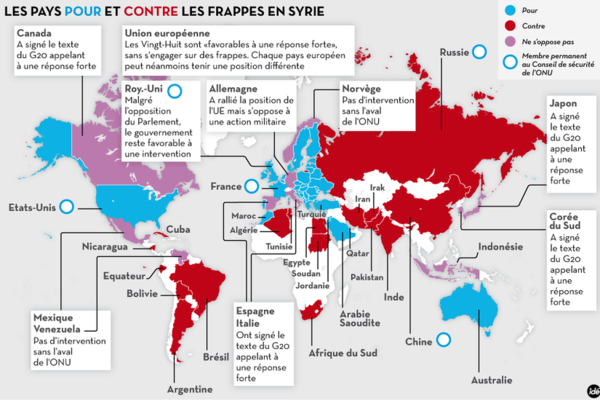 Infographie_Syrie