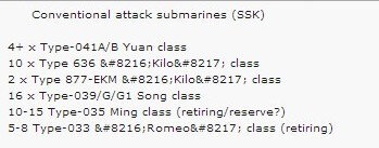 plan submarine list