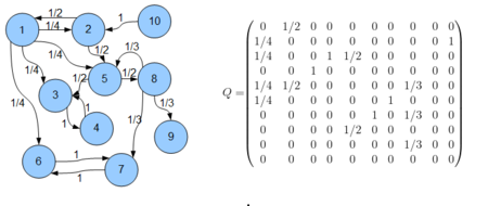Graphe2