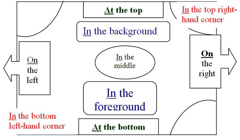 describing_a_picture