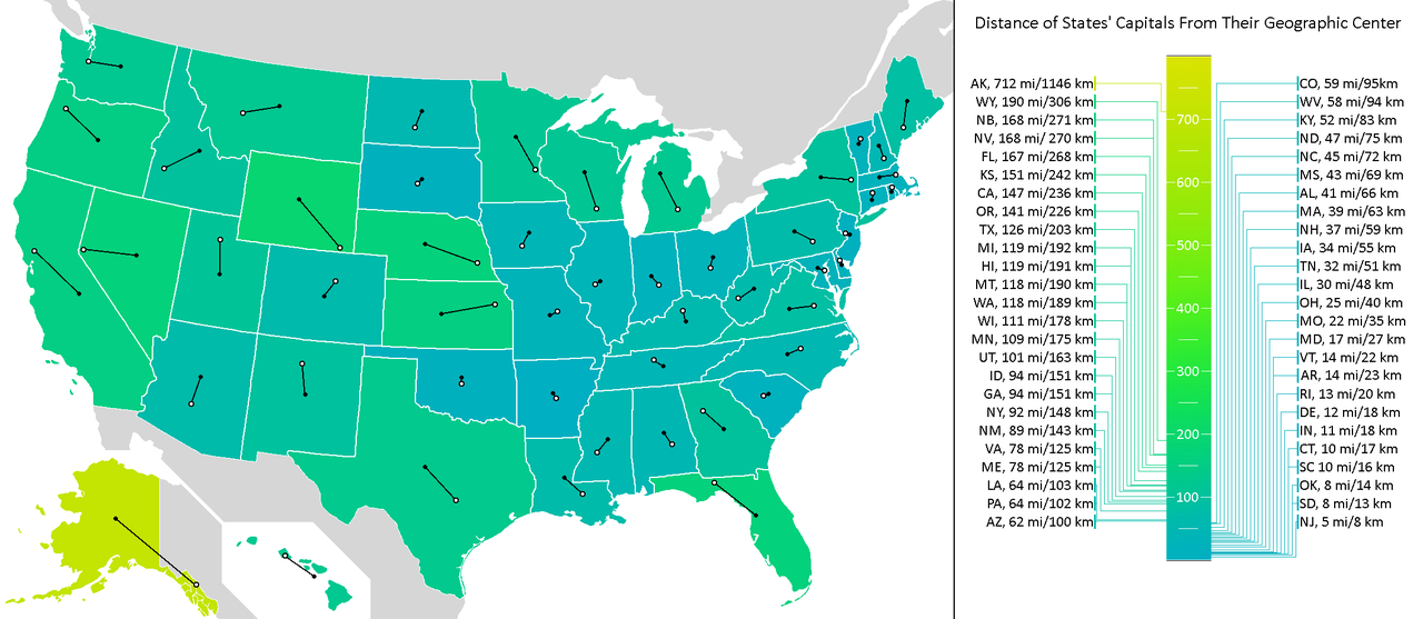 Distance of States' Capitals From Their Geographical Center