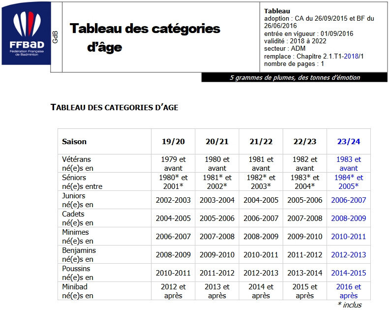 tableau_categories_d-age