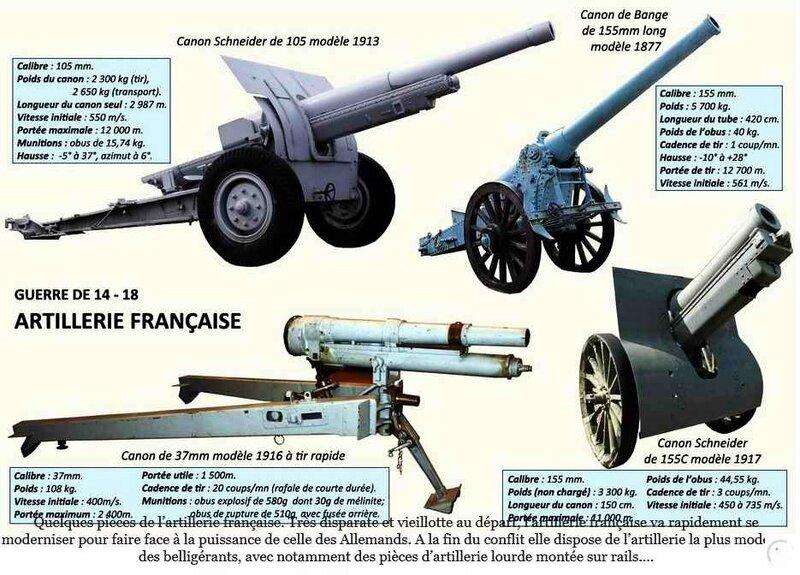 Artillerie fr 14-18