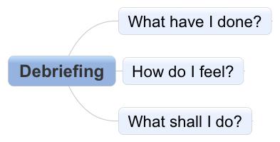 Relecture-debriefing