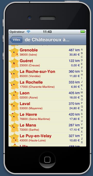 iPhone France Trip