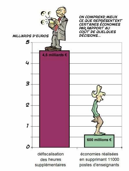 Salaire 4 Le Quotidien D Un Directeur D Ecole