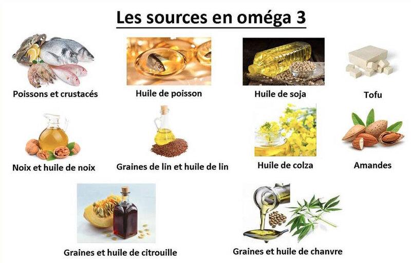 sources oméga 3