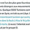 tunisie terrorisme islam