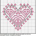 Coeur dentelle harmonie rose