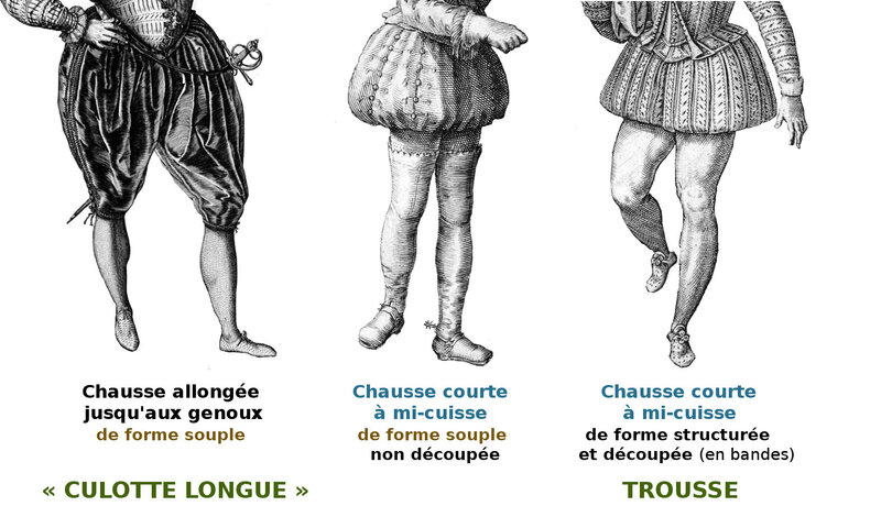 Culotte vs trousses