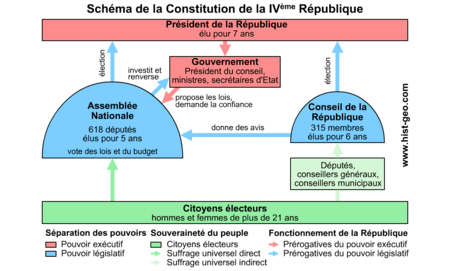 4-Republique