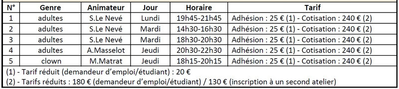 Ateliers adultes 2019_2020