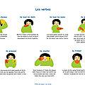 Les verbes 9