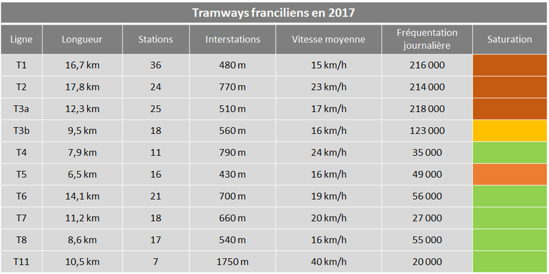 tramways-paris
