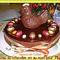 Mon menu de pâques traditionnel (entrée, plat, dessert)... joyeuses fêtes de pâques à tous !