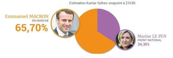 election-macron