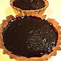 Pâte brisée sans gluten pour préparations sucrées