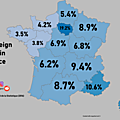 % foreign born in France