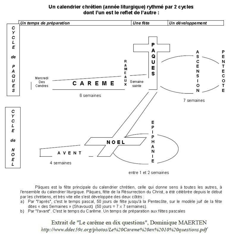Calendrier liturgique, D Maerten