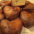 Muffins sans gluten aux zestes de citron parfumés au thé matcha