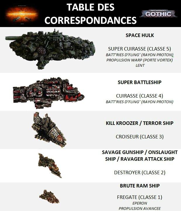 warhammer_40k_orks_correspondances