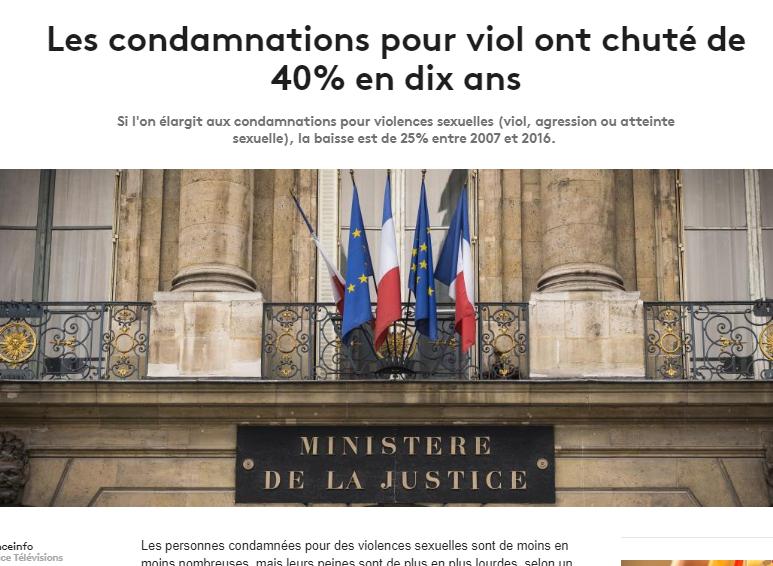 Abus sexuels sur mineur : la France, pays de l'impunité pour les pédocriminels