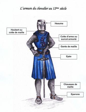 armure chevalier0001