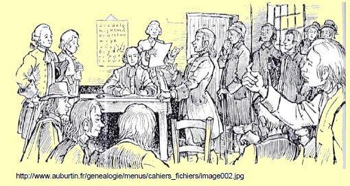 Le 18 novembre 1790 à Mamers : élection de Jallu comme officier municipal.