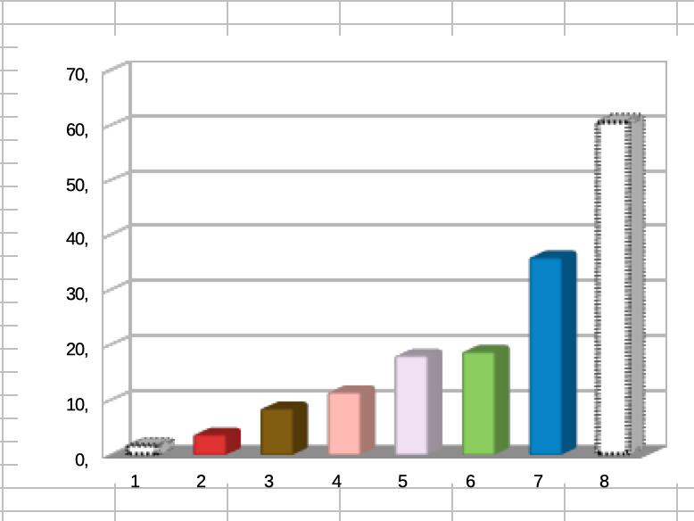 Régionales 21 : Paysage Électoral de Montchat