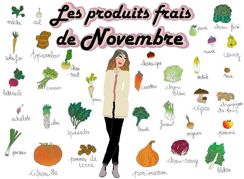 produits frais novembre moins lourd