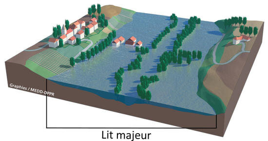 schema-DGPR-inondation-de-plaine_imagelarge
