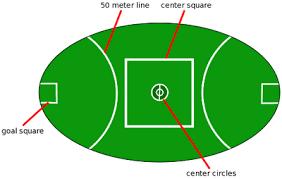 """Résultat de recherche d'images pour """"terrain de cricket sport"""""""