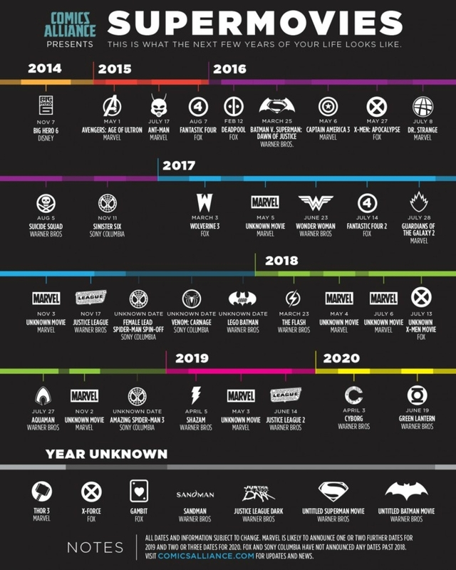 super-heros-movies-2014-2020-776x970