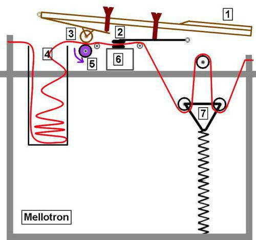 mellotron2