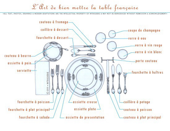 Przedmioty na stole - słownictwo 6 - Francuski przy kawie