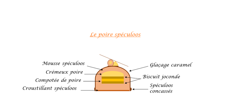 Le poire speculoos