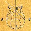 Diy, comment dessiner un oeuf au compas ?