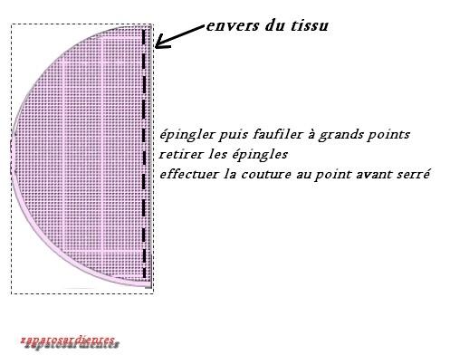 couture_deux_demi_cercles
